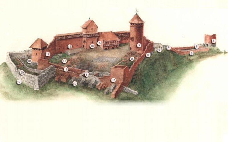 Turaidas mūra pils
