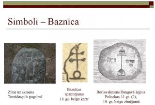 Simboli - Baznīca