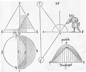 """Cirkuļa izmantošana dažādu ģeometrisku figūru un arhitektūras detaļu konstruēšanai. Zīmējumi no Albrehta Dīrera 1525. gadā izdotās grāmatas """"Norādījumi mērīšanai un ģeometriskai konstruēšanai, izmantojot ar cirkuli un mērauklu, līnijās, plaknēs un ģeometriskās figūrās"""" (Underweysung der Messung, mit dem Zirckel und Richtscheyt, in Linien, Ebenen unnd gantzen corporen) (no: http://de.wikisource.org/wiki/Underweysung_der_Messung,_mit_dem_Zirckel_und_Richtscheyt,_in_Linien,_Ebenen_unnd_gantzen_corporen )"""