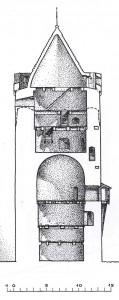 Turaidas pils galvenais tornis 13. gadsimtā. Arhitekta Gunāra Jansona rekonstrukcijas zīmējums. Šķērsgriezums (2007. g.)