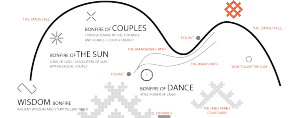 Events map, Turaida
