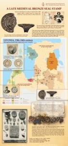 Ieskats V. Stikānes stenda referātā par Turaidas pilī atrasto bronzas zīmoga spiedņa fragmentu, kas salīdzināts ar Limbažu un Piltenes pilī atrastajiem zīmogiem. Angļu val. N.Daiņa makets