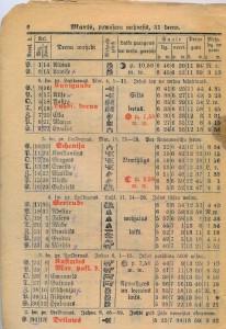Rīgas Latviešu biedrības kalendārs 1913. gadam